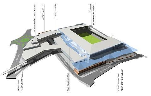 VIDEO a ANIMÁCIA: Predstavili plán prestavby štadióna Spartaka